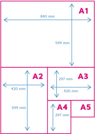 a2-papierformaat-tov-andere-formaten