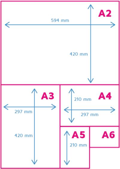 a3-papierformaat-tov-andere-formaten