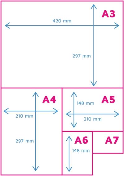 a4-papierformaat-tov-andere-formaten