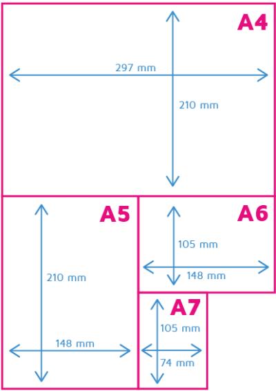 a5-papierformaat-tov-andere-formaten