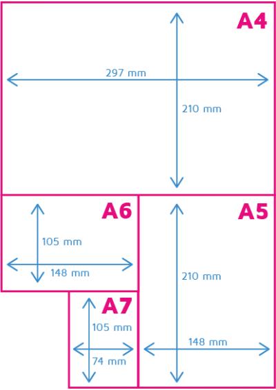a7-papierformaat-tov-andere-formaten
