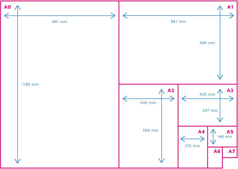 printenbind-papierformaten-a-formaten-overzicht